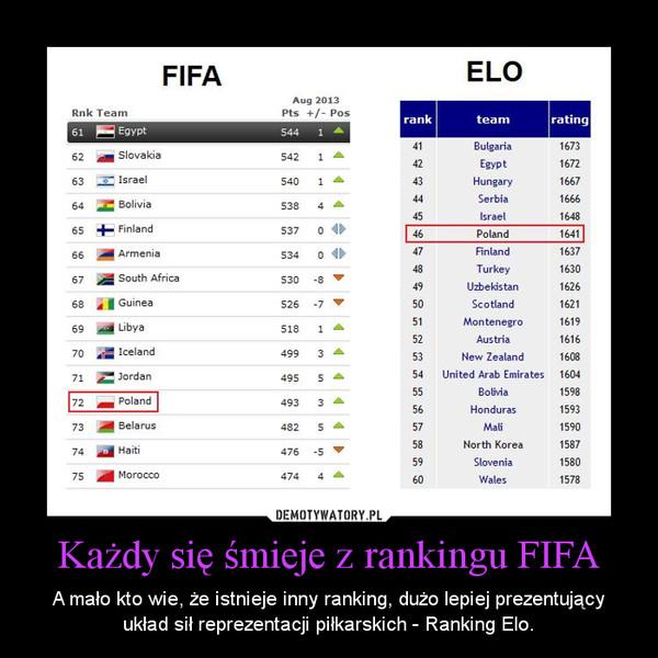 Każdy się śmieje z rankingu FIFA – A mało kto wie, że istnieje inny ranking, dużo lepiej prezentujący układ sił reprezentacji piłkarskich - Ranking Elo.