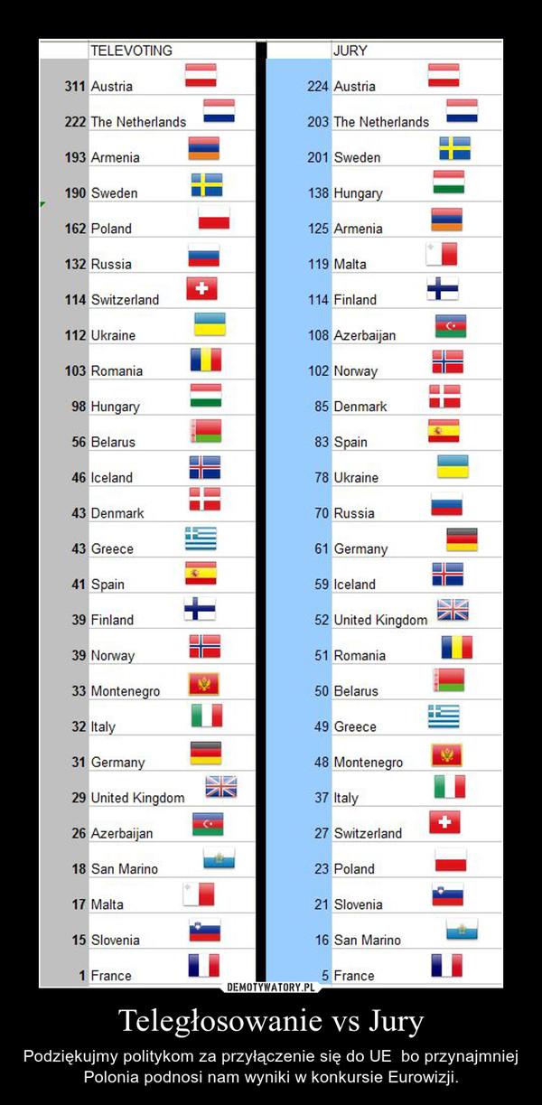 Teległosowanie vs Jury – Podziękujmy politykom za przyłączenie się do UE  bo przynajmniej Polonia podnosi nam wyniki w konkursie Eurowizji.