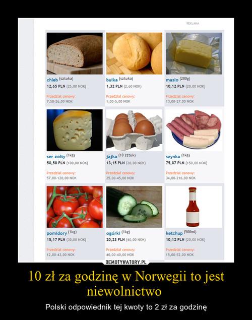10 zł za godzinę w Norwegii to jest niewolnictwo