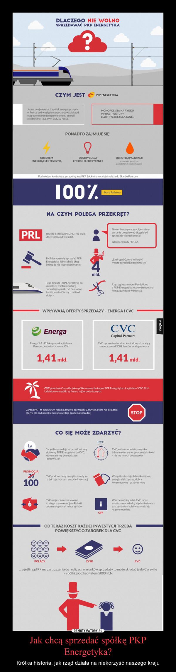 Jak chcą sprzedać spółkę PKP Energetyka? – Krótka historia, jak rząd działa na niekorzyść naszego kraju