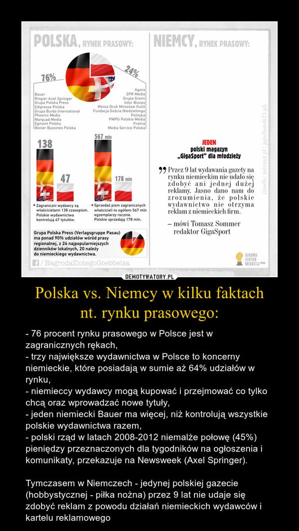 Polska vs. Niemcy w kilku faktachnt. rynku prasowego: – - 76 procent rynku prasowego w Polsce jest w zagranicznych rękach,- trzy największe wydawnictwa w Polsce to koncerny niemieckie, które posiadają w sumie aż 64% udziałów w rynku,- niemieccy wydawcy mogą kupować i przejmować co tylko chcą oraz wprowadzać nowe tytuły,- jeden niemiecki Bauer ma więcej, niż kontrolują wszystkie polskie wydawnictwa razem,- polski rząd w latach 2008-2012 niemalże połowę (45%) pieniędzy przeznaczonych dla tygodników na ogłoszenia i komunikaty, przekazuje na Newsweek (Axel Springer).Tymczasem w Niemczech - jedynej polskiej gazecie (hobbystycznej - piłka nożna) przez 9 lat nie udaje się zdobyć reklam z powodu działań niemieckich wydawców i kartelu reklamowego