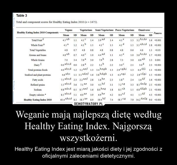 Weganie mają najlepszą dietę według Healthy Eating Index. Najgorszą wszystkożerni. – Healthy Eating Index jest miarą jakości diety i jej zgodności z oficjalnymi zaleceniami dietetycznymi.
