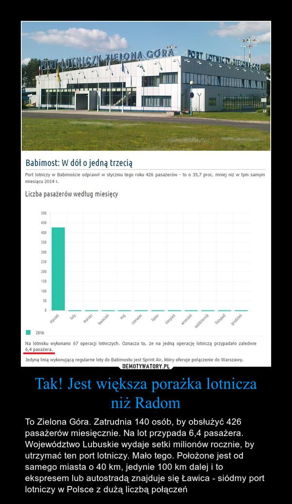 Tak! Jest większa porażka lotniczaniż Radom – To Zielona Góra. Zatrudnia 140 osób, by obsłużyć 426 pasażerów miesięcznie. Na lot przypada 6,4 pasażera. Województwo Lubuskie wydaje setki milionów rocznie, by utrzymać ten port lotniczy. Mało tego. Położone jest od samego miasta o 40 km, jedynie 100 km dalej i to ekspresem lub autostradą znajduje się Ławica - siódmy port lotniczy w Polsce z dużą liczbą połączeń