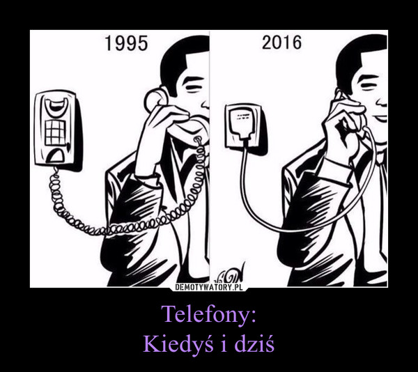 Telefony:Kiedyś i dziś –