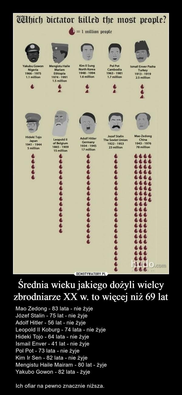 Średnia wieku jakiego dożyli wielcy zbrodniarze XX w. to więcej niż 69 lat – Mao Zedong - 83 lata - nie żyjeJózef Stalin - 75 lat - nie żyjeAdolf Hitler - 56 lat - nie żyjeLeopold II Koburg - 74 lata - nie żyjeHideki Tojo - 64 lata - nie żyjeIsmail Enver - 41 lat - nie żyjePol Pot - 73 lata - nie żyjeKim Ir Sen - 82 lata - nie żyjeMengistu Haile Mairam - 80 lat - żyjeYakubo Gowon - 82 lata - żyjeIch ofiar na pewno znacznie niższa.