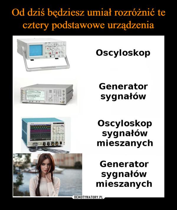 –  OscyloskopGeneratorsygnałówOscyloskopsygnałówmieszanychGeneratorsygnałówmieszanych