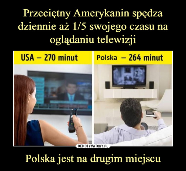 Polska jest na drugim miejscu –