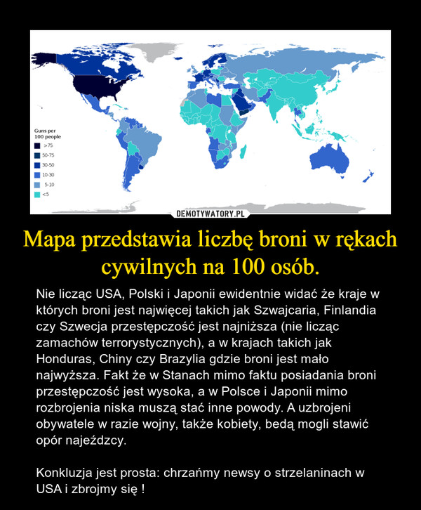 Mapa przedstawia liczbę broni w rękach cywilnych na 100 osób. – Nie licząc USA, Polski i Japonii ewidentnie widać że kraje w których broni jest najwięcej takich jak Szwajcaria, Finlandia czy Szwecja przestępczość jest najniższa (nie licząc zamachów terrorystycznych), a w krajach takich jak Honduras, Chiny czy Brazylia gdzie broni jest mało najwyższa. Fakt że w Stanach mimo faktu posiadania broni przestępczość jest wysoka, a w Polsce i Japonii mimo rozbrojenia niska muszą stać inne powody. A uzbrojeni obywatele w razie wojny, także kobiety, bedą mogli stawić opór najeźdzcy.Konkluzja jest prosta: chrzańmy newsy o strzelaninach w USA i zbrojmy się !