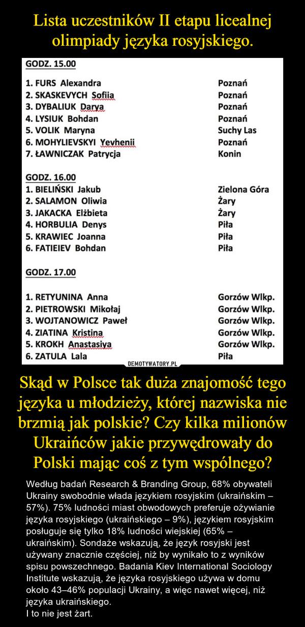 Skąd w Polsce tak duża znajomość tego języka u młodzieży, której nazwiska nie brzmią jak polskie? Czy kilka milionów Ukraińców jakie przywędrowały do Polski mając coś z tym wspólnego? – Według badań Research & Branding Group, 68% obywateli Ukrainy swobodnie włada językiem rosyjskim (ukraińskim – 57%). 75% ludności miast obwodowych preferuje ożywianie języka rosyjskiego (ukraińskiego – 9%), językiem rosyjskim posługuje się tylko 18% ludności wiejskiej (65% – ukraińskim). Sondaże wskazują, że język rosyjski jest używany znacznie częściej, niż by wynikało to z wyników spisu powszechnego. Badania Kiev International Sociology Institute wskazują, że języka rosyjskiego używa w domu około 43–46% populacji Ukrainy, a więc nawet więcej, niż języka ukraińskiego. I to nie jest żart.