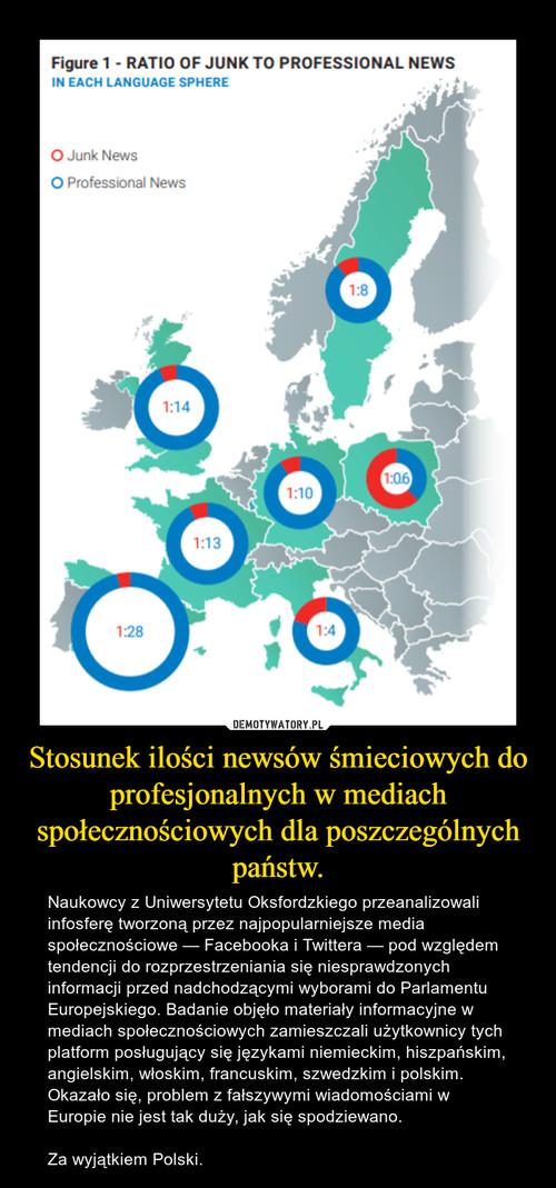 Stosunek ilości newsów śmieciowych do profesjonalnych w mediach społecznościowych dla poszczególnych państw.