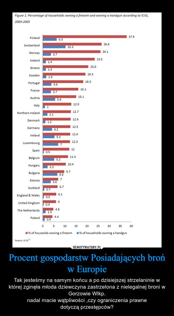 Procent gospodarstw Posiadających broń w Europie – Tak jesteśmy na samym końcu a po dzisiejszej strzelaninie w której zginęła młoda dziewczyna zastrzelona z nielegalnej broni w Gorzowie Wlkp.nadal macie wątpliwości ,czy ograniczenia prawnedotyczą przestępców?
