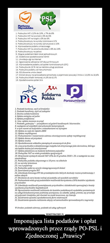 Imponująca lista podatków i opłat wprowadzonych przez rządy PO-PSL i Zjednoczonej ,,Prawicy'' –