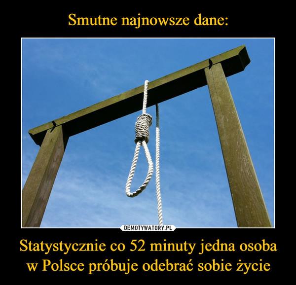 Statystycznie co 52 minuty jedna osoba w Polsce próbuje odebrać sobie życie –