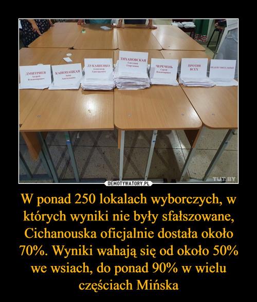 W ponad 250 lokalach wyborczych, w których wyniki nie były sfałszowane, Cichanouska oficjalnie dostała około 70%. Wyniki wahają się od około 50% we wsiach, do ponad 90% w wielu częściach Mińska