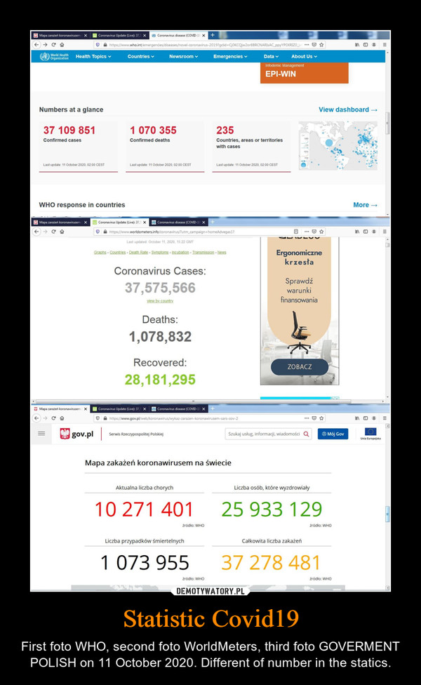 Statistic Covid19 – First foto WHO, second foto WorldMeters, third foto GOVERMENT POLISH on 11 October 2020. Different of number in the statics.