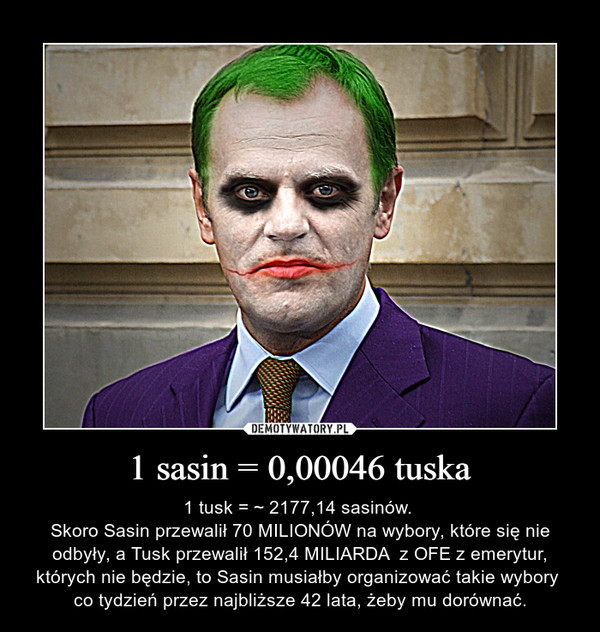1 sasin = 0,00046 tuska