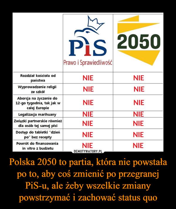Polska 2050 to partia, która nie powstała po to, aby coś zmienić po przegranej PiS-u, ale żeby wszelkie zmiany powstrzymać i zachować status quo –