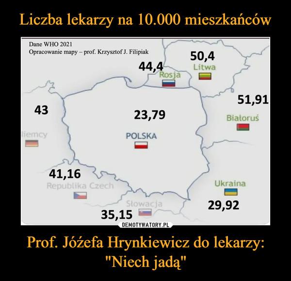 """Liczba lekarzy na 10.000 mieszkańców Prof. Jóźefa Hrynkiewicz do lekarzy: """"Niech jadą"""""""