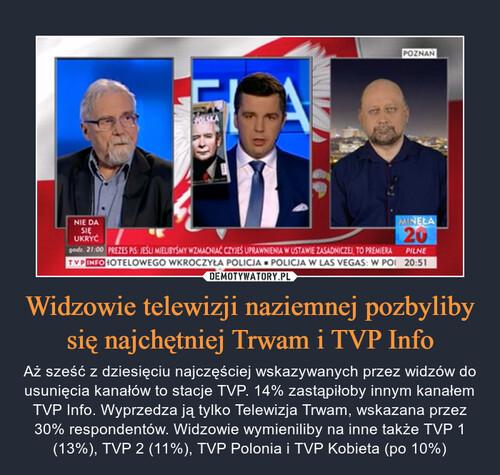 Widzowie telewizji naziemnej pozbyliby się najchętniej Trwam i TVP Info
