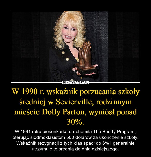 W 1990 r. wskaźnik porzucania szkoły średniej w Sevierville, rodzinnym mieście Dolly Parton, wyniósł ponad 30%. – W 1991 roku piosenkarka uruchomiła The Buddy Program, oferując siódmoklasistom 500 dolarów za ukończenie szkoły. Wskaźnik rezygnacji z tych klas spadł do 6% i generalnie utrzymuje tę średnią do dnia dzisiejszego.